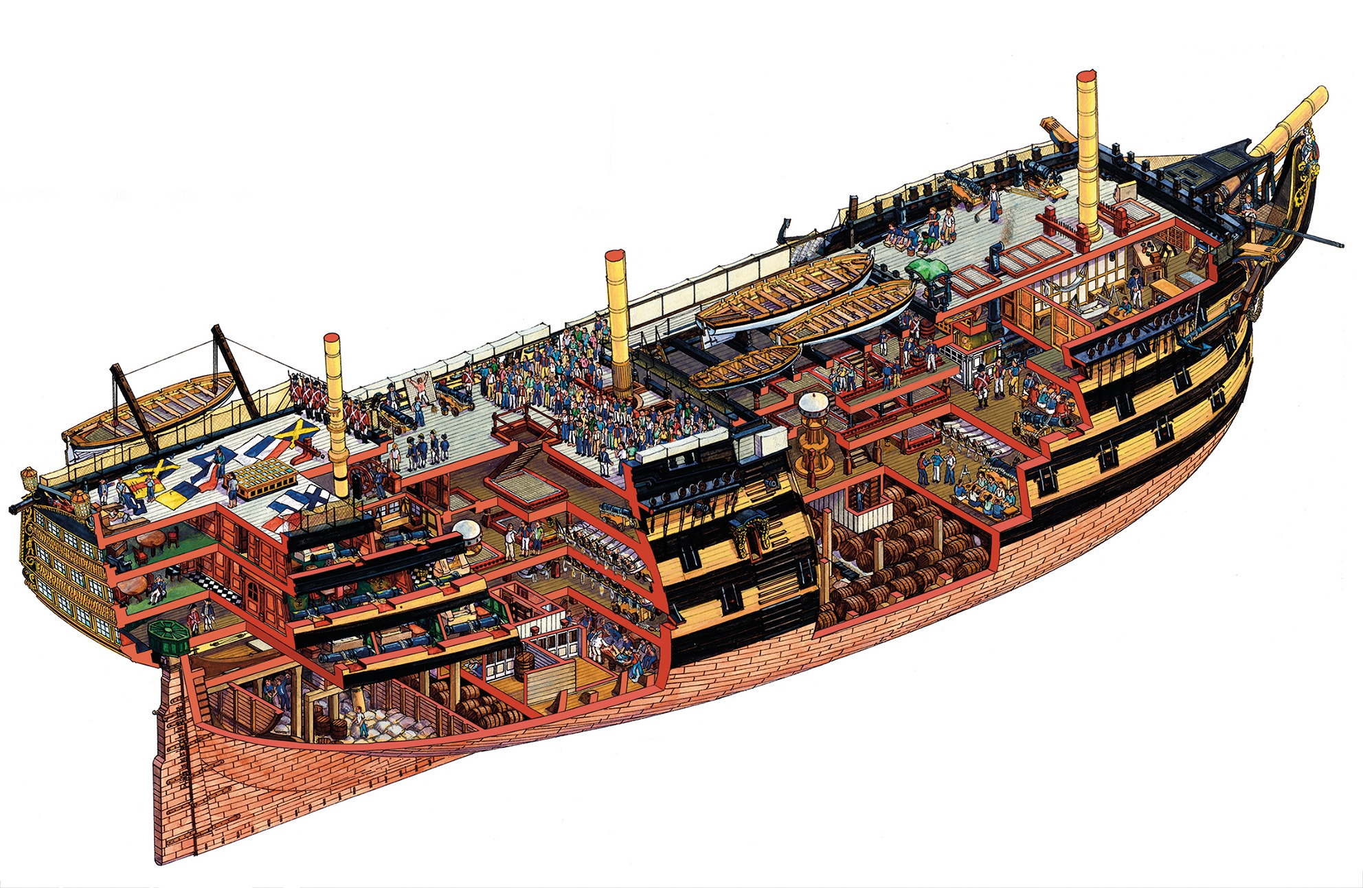Anatomy Of A Ship A Look Inside Hms Victory As Lord Nelsons 250